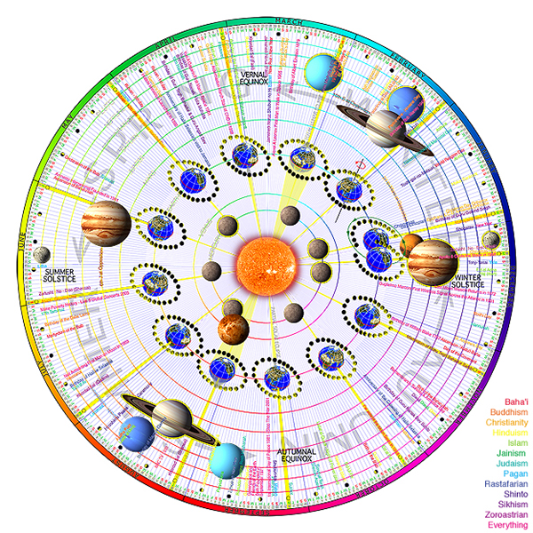 Images of Solar System Calendar - #SpaceMood
