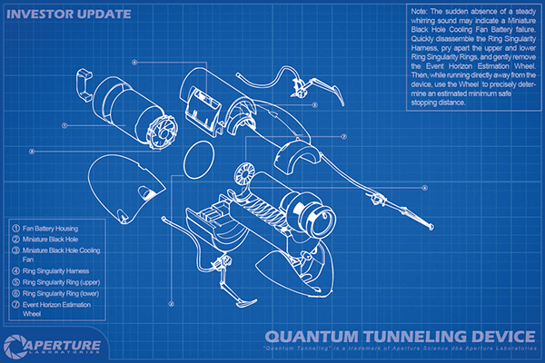 Portal 2 blueprint design on behance malvernweather Gallery