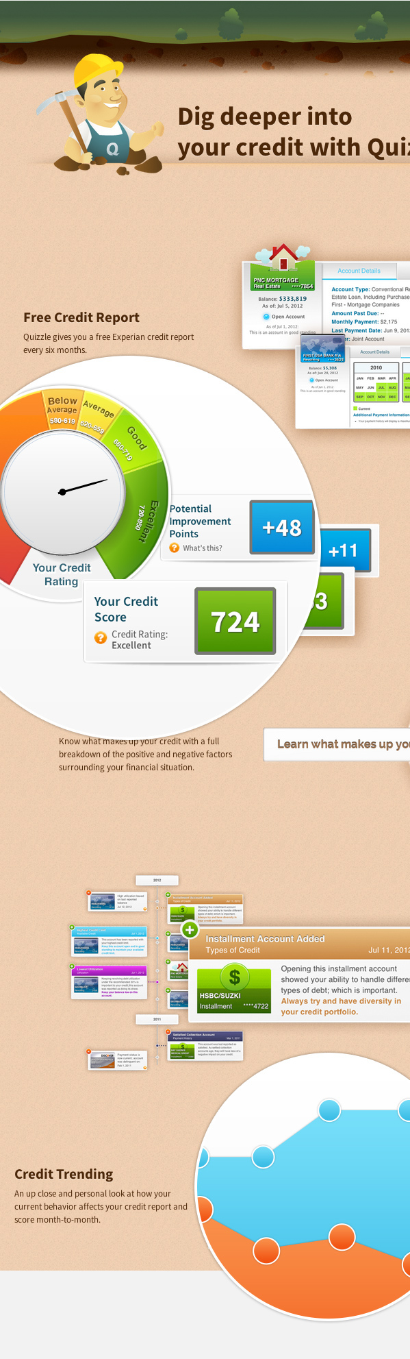 how accurate is credit karma  Credit Karma