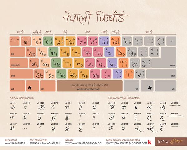 Ananda sumitra quot free nepali handwriting font on behance