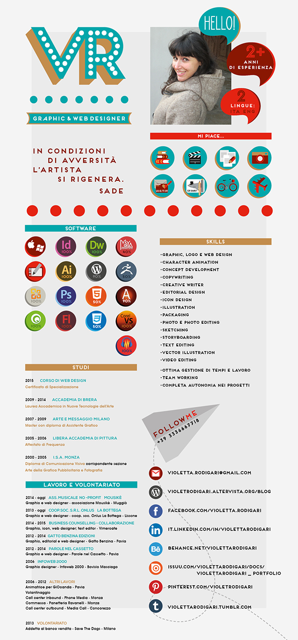 Curriculum Vitae Ita Eng On Pantone Canvas Gallery