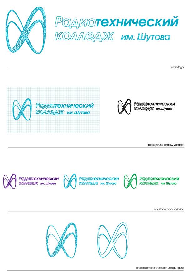 izhevsk krasowski stanislav krasowski lissagu shutov institute Technology logo