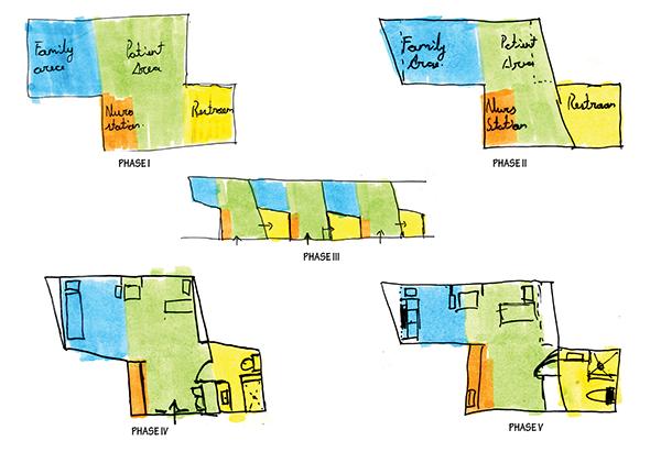 Med surg patient room on philau portfolios for Apartment design process