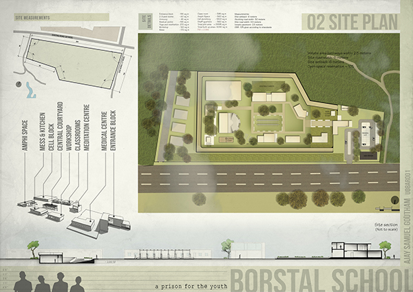 savannah thesis My thesis for my undergraduate architecture- borstal prison.