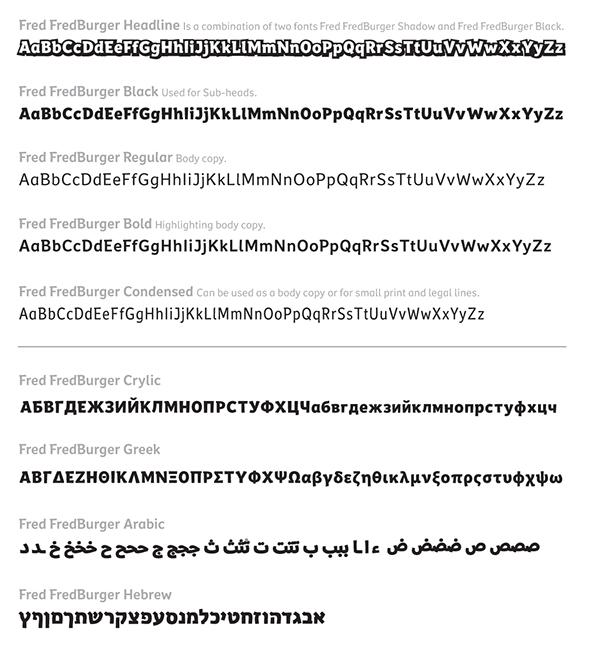 Cartoon Network Typeface On Behance