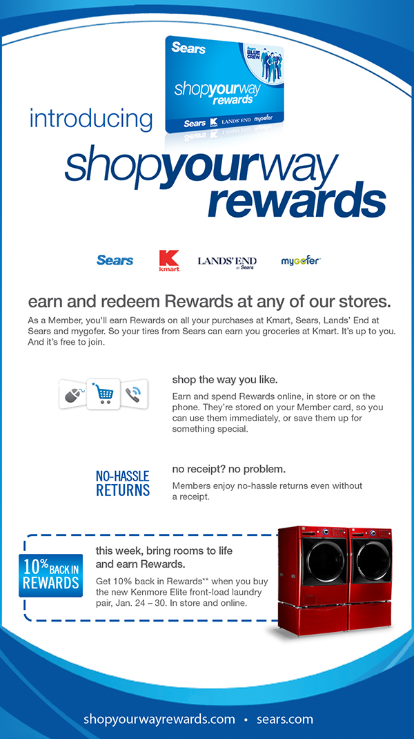 How can you redeem K-mart membership rewards?