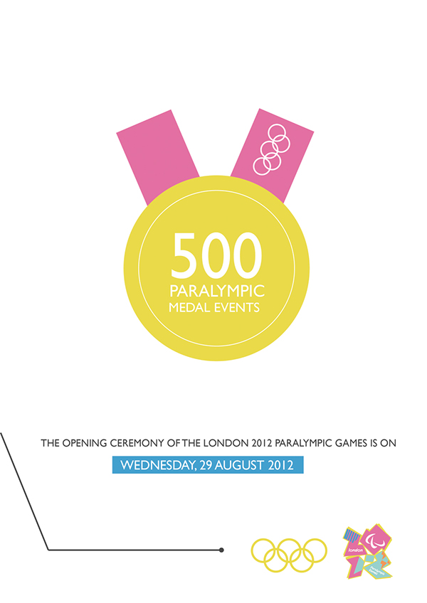 lessons of business continuity management from london olympics and paralympics 2012 In the build up to london 2012 and lessons workshops we have also created a research guide to help you find records relating to the olympics, paralympics and.