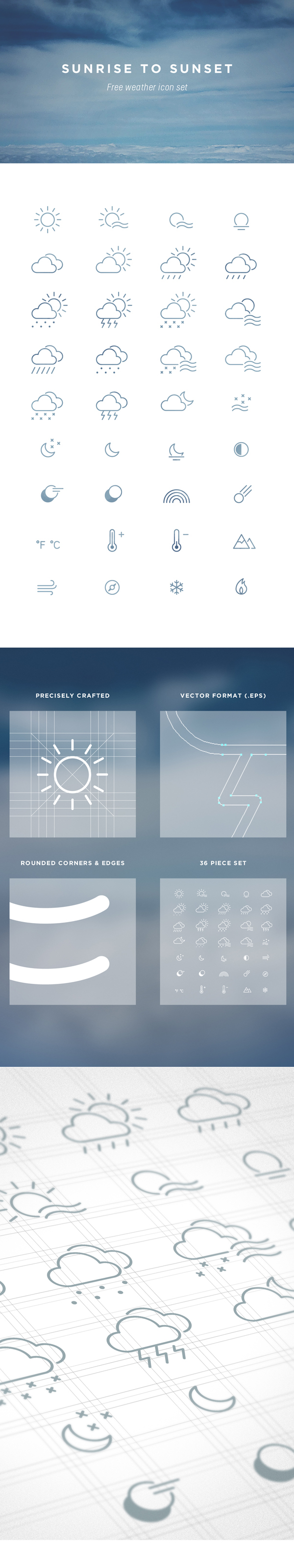 Weather icons pack on Behance