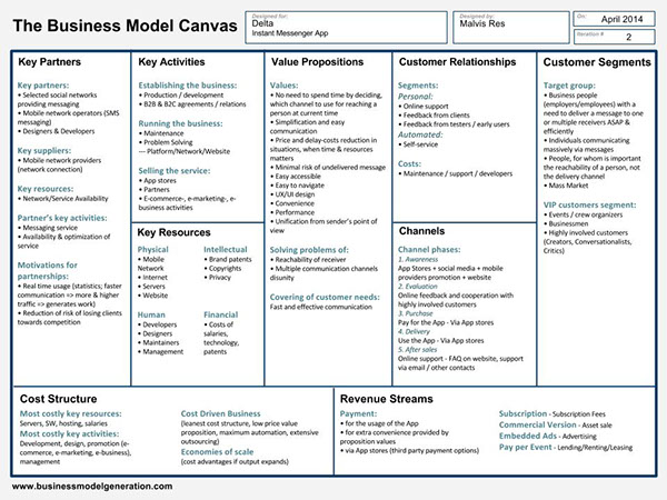 Standardchartered business model example examples