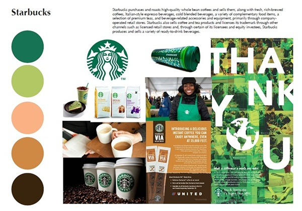 starbucks tangible resource Unlike most editing & proofreading services, we edit for everything: grammar, spelling, punctuation, idea flow, sentence structure, & more get started now.