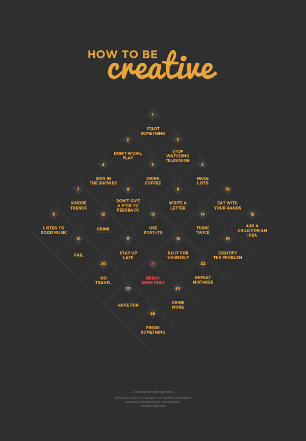 how to be creative poster on behance