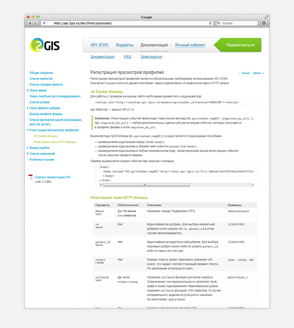 2gis Api Documentation Templates On Behance