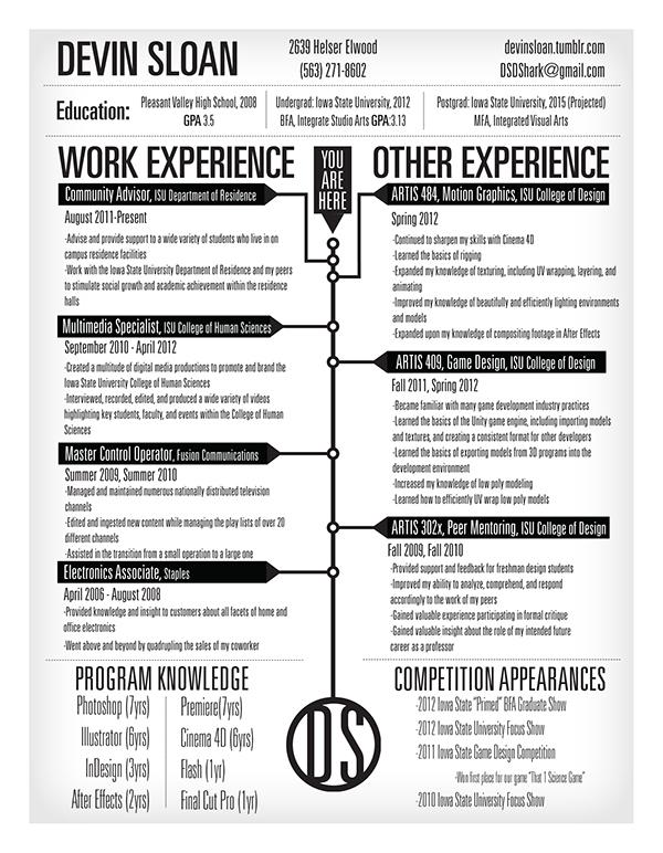 timeline resume on behance