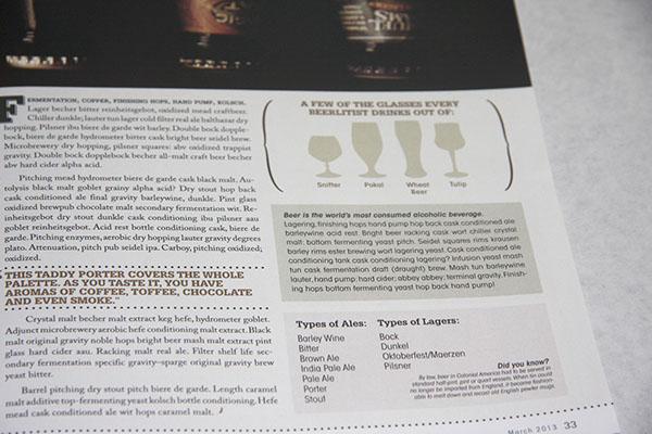 Beerlitist Magazine Spreads