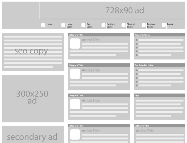 wireframes for loan.com website design