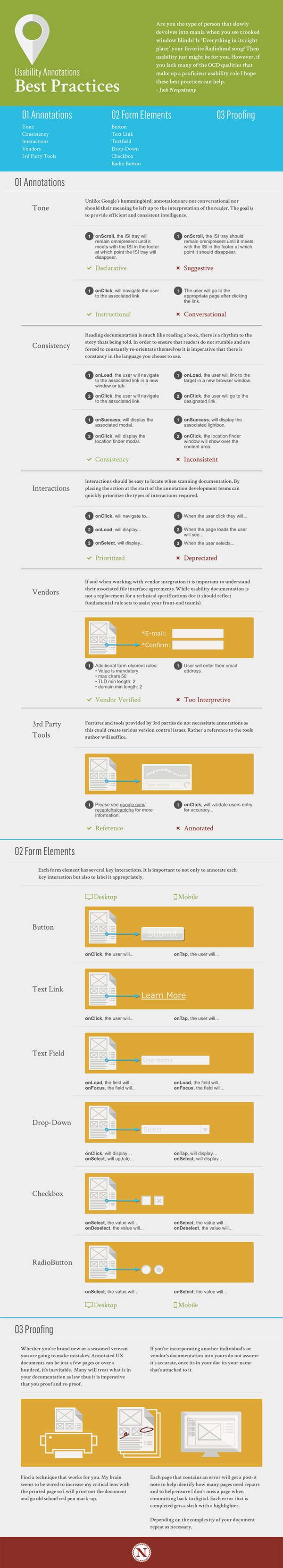 Usability annotations ux ia best practice