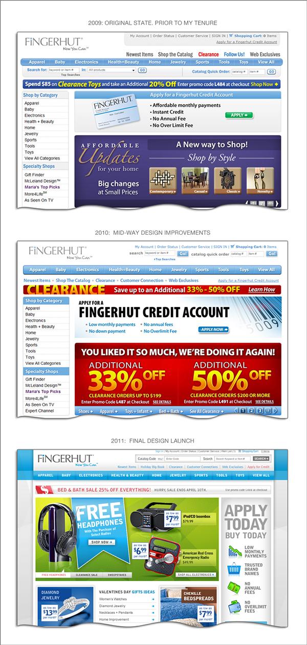 Fingerhut online shopping