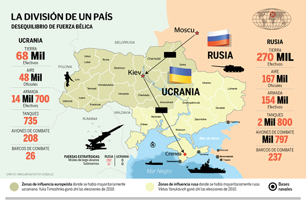 Conflicto Ucrania Rusia On Behance