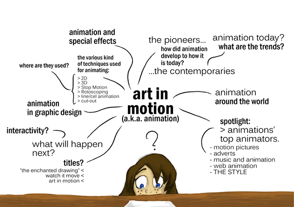 essay on graphics and animation
