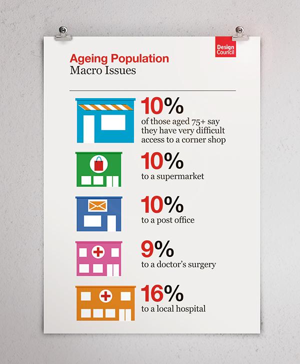Infographic definition iconographic nimbi