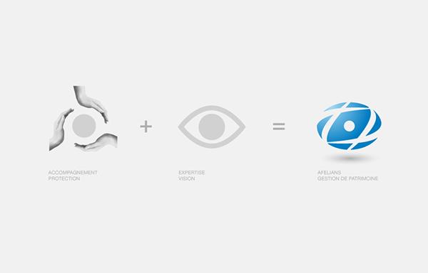 Visuelle Globale Creation Du Logo Cartes De Visite Publicite Web Design Video Lentreprise Afelians Conseil En Gestion Patrimoine A Paris