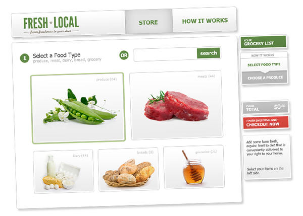 e-commerce Shopping delivery Food