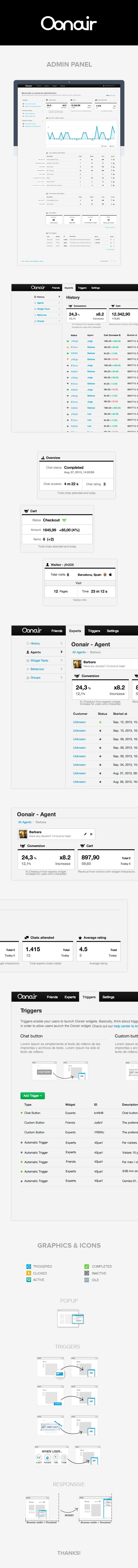 Webdesign ux UI admin panel bootstrap HTML/CSS/JS