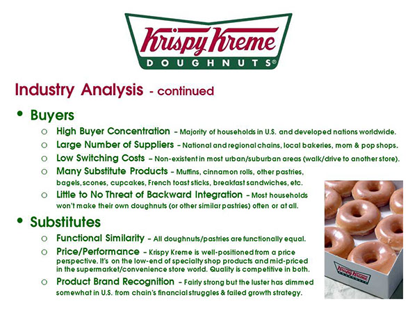 krispy kreme doughnuts strategic analysis Transcript of copy of krispy kreme case analysis strategic alternative 1 - benefits and costs strategic alternative 2 - themed doughnuts and krispy kreme.