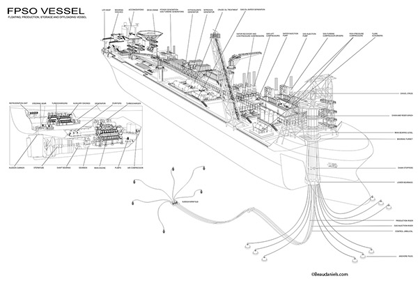 Pencil Of Old Wagons Sketch Templates likewise T16545324 Fuel vapor canister located 2005 malibu together with Stock Illustration High Power Engine Drawing Car Sign Image45954561 furthermore P 0900c152800382a6 furthermore EXXONMOBIL FPSO Vessel. on lincoln car illustrations