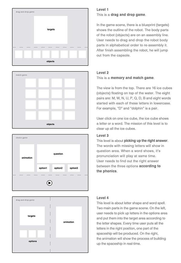 Alphabot interactive game for dyslexic children adobe design wireframes malvernweather Gallery