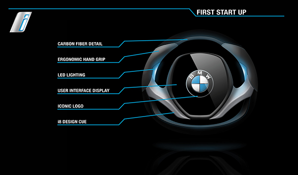 Bmw I Steering Wheel Concept On Behance