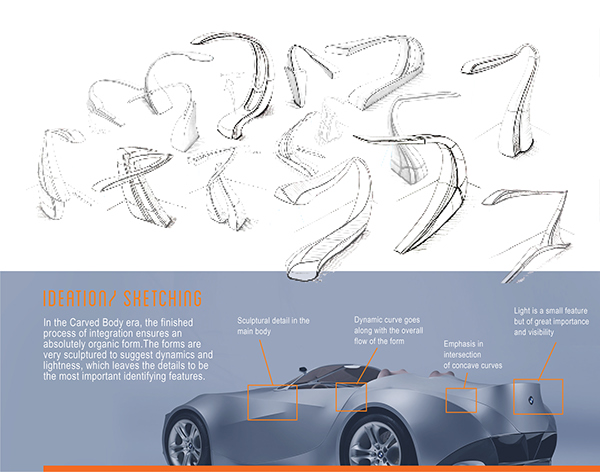 design, BMW,carved,Form