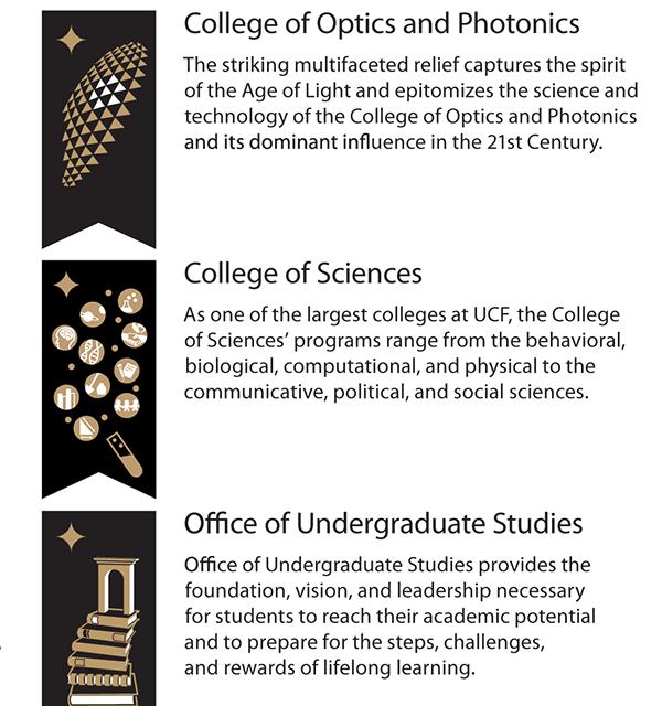 College Of Sciences Ucf >> Redesigned Gonfalon Ucf College Of Sciences On Student Show