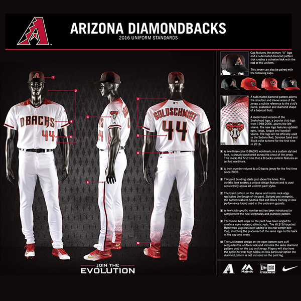 2016 Arizona Diamondbacks New Uniforms on Behance