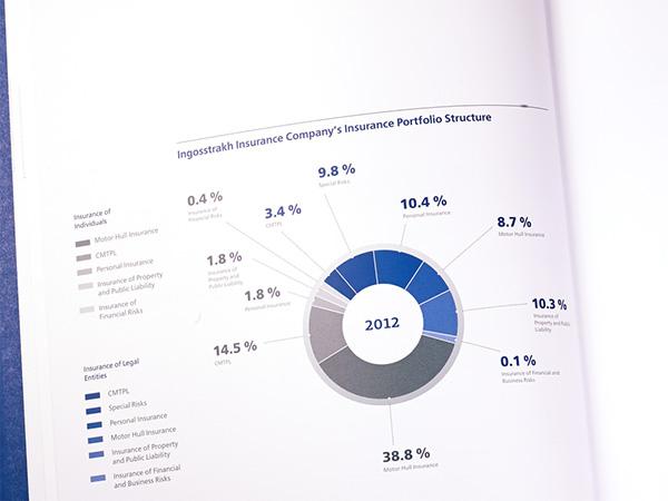 ingosstrakh annual report formula creative team book 3D annual report 2012 RGB Title 3d title 3d book deep blue silver 877C