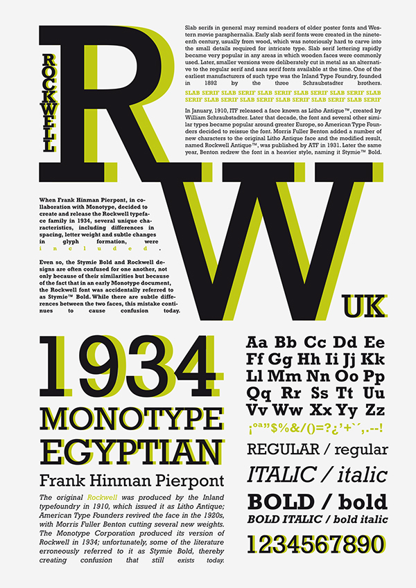 Image result for rockwell type specimen posters
