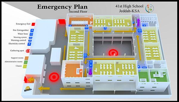 Emergency plan high school