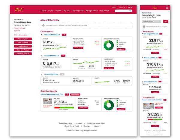 Wells Fargo Online Banking Redesign on Student Show