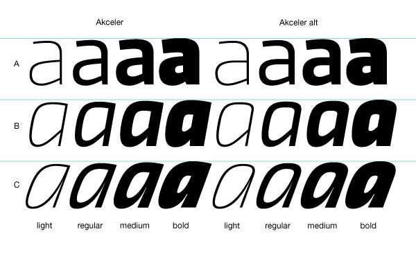 sport dynamics font sans Typeface squarish italics type typedesign typography