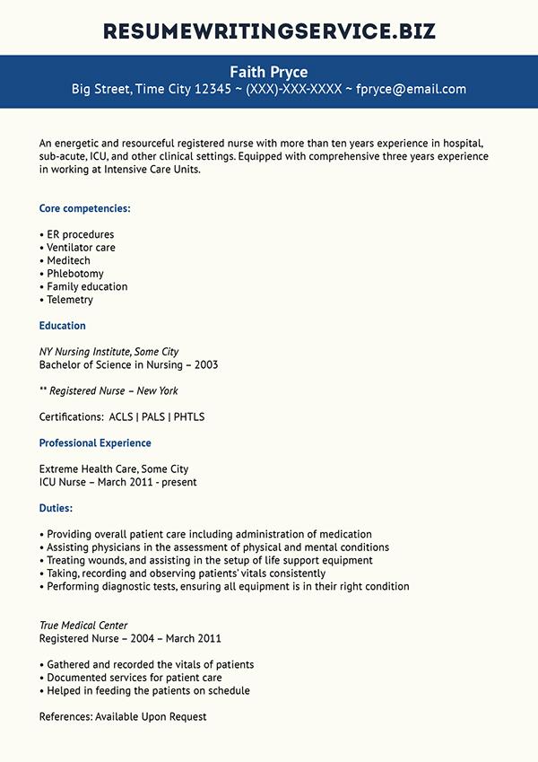 ICU Nurse Resume Sample