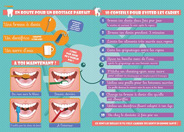Favori Hygiène bucco-dentaire : la lutte contre les caries RZ89