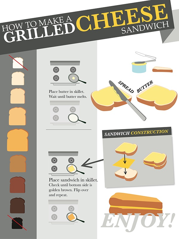 awesome how do you make a grilled cheese sandwich Part - 1: awesome how do you make a grilled cheese sandwich images