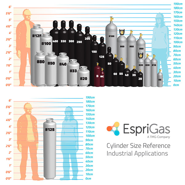 Medical Gas Cylinder Size Chart Jerusalem House