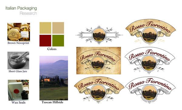 Italian Logo-Packaging on Behance
