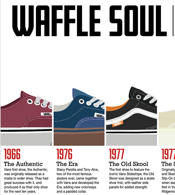 sale uk performance sportswear autumn shoes Vans Timeline on SCAD Portfolios