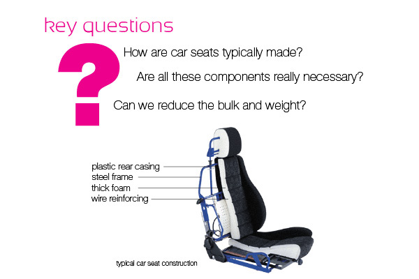 Volvo Car Seat on Behance