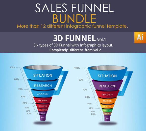 12 great sales funnel template modern design on behance. Black Bedroom Furniture Sets. Home Design Ideas