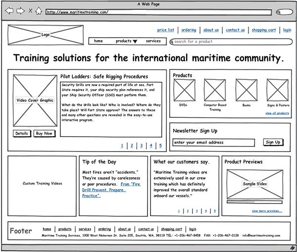 maritime training