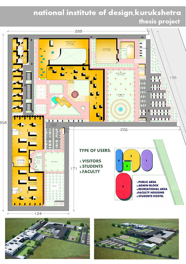 Projects DCBS Thesis
