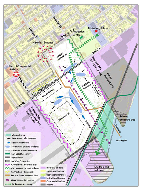 Brownfield Redevelopment - Master's Thesis (ongoing) on